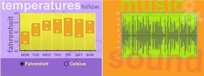 xml swf charts2